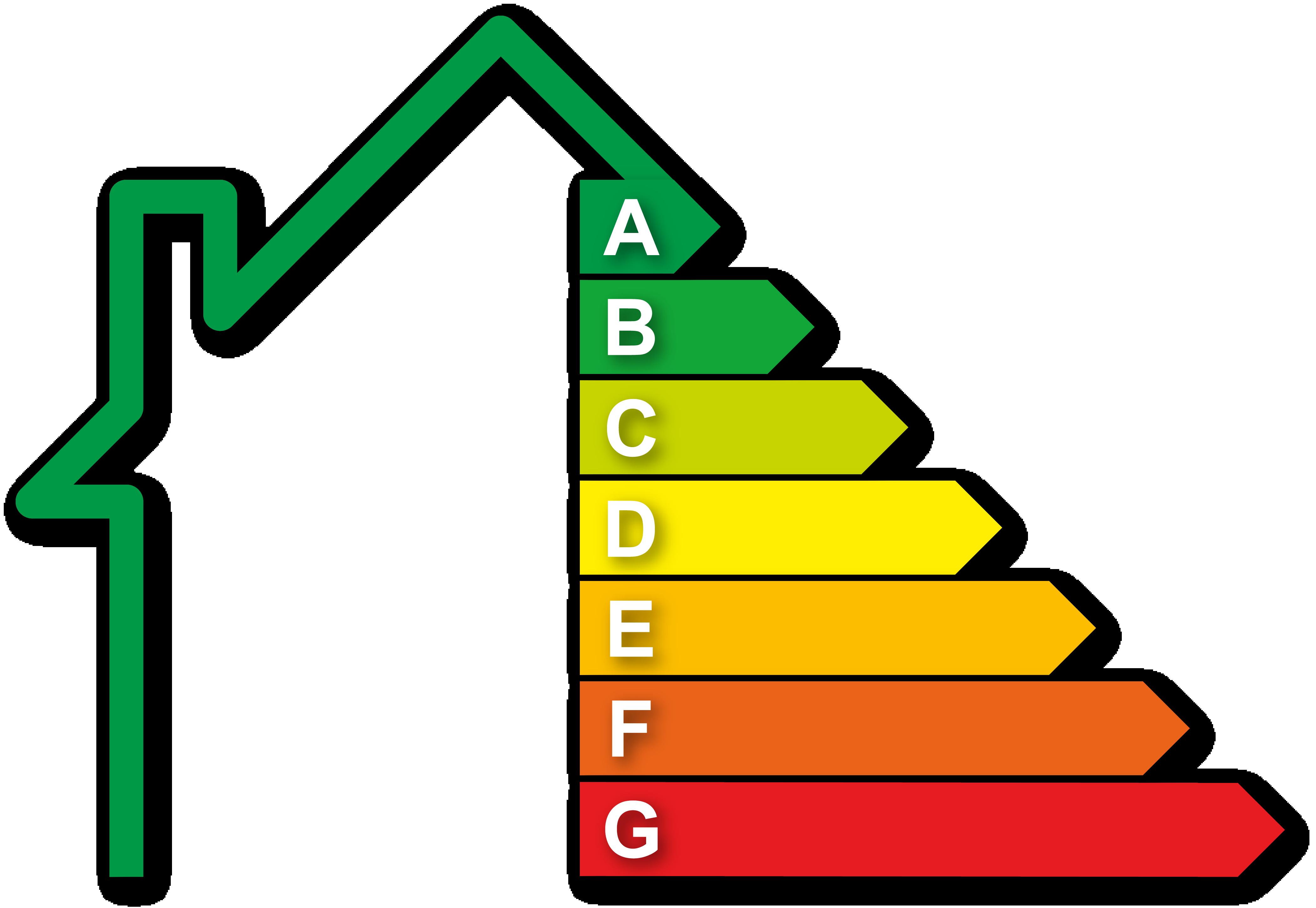 Energielabel van A t/m G